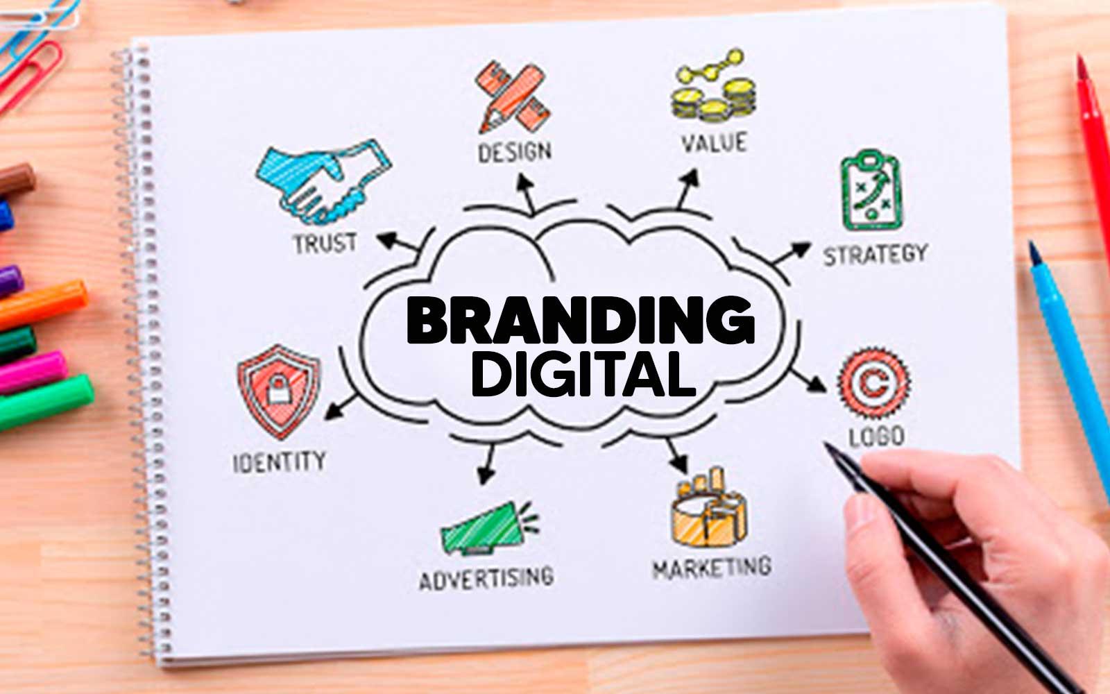 Brandign Digital